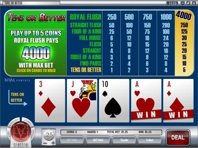 casino blog directory