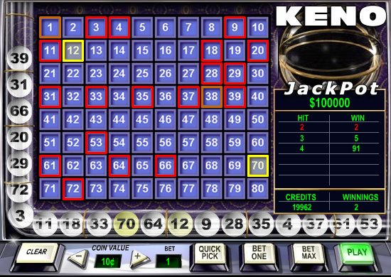 KENO: Game Rules & Strategy: Online Gambling